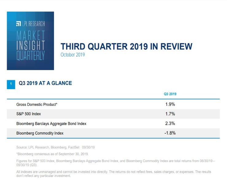 Market Insight Quarterly   Third Quarter 2019
